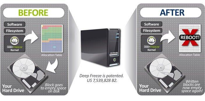 deep freeze server download