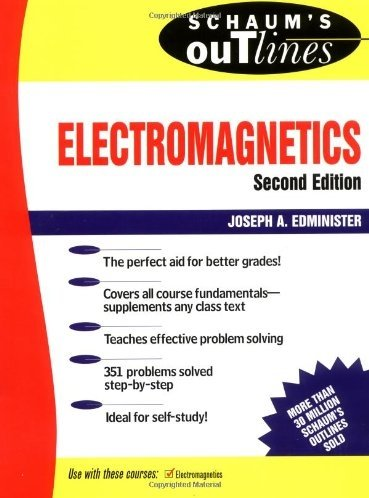 electromagnet coursework