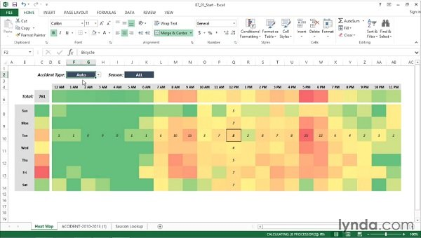 Download Excel Workshop: Building a Dynamic Heat Map