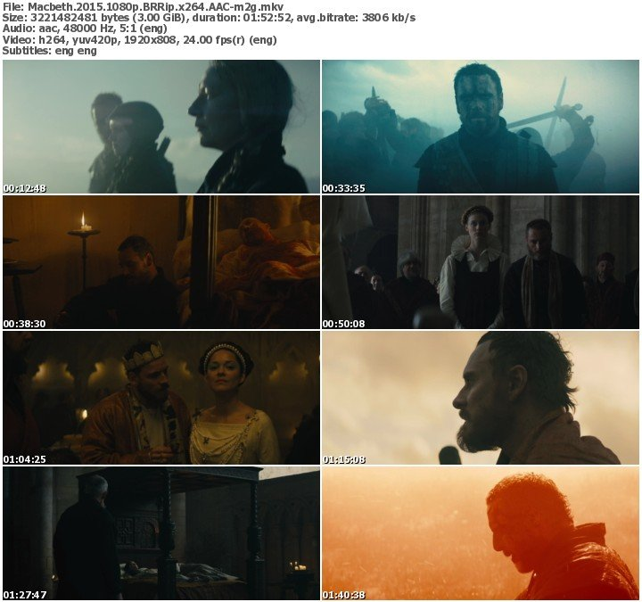 ambtition and power destroy macbeth Both macbeth and lady macbeth interfere with the natural order as they are driven by ambition, which they perceive as being fate machete's pure determination for power, leads him to destroy the natural order of life, turning chaos into madness.