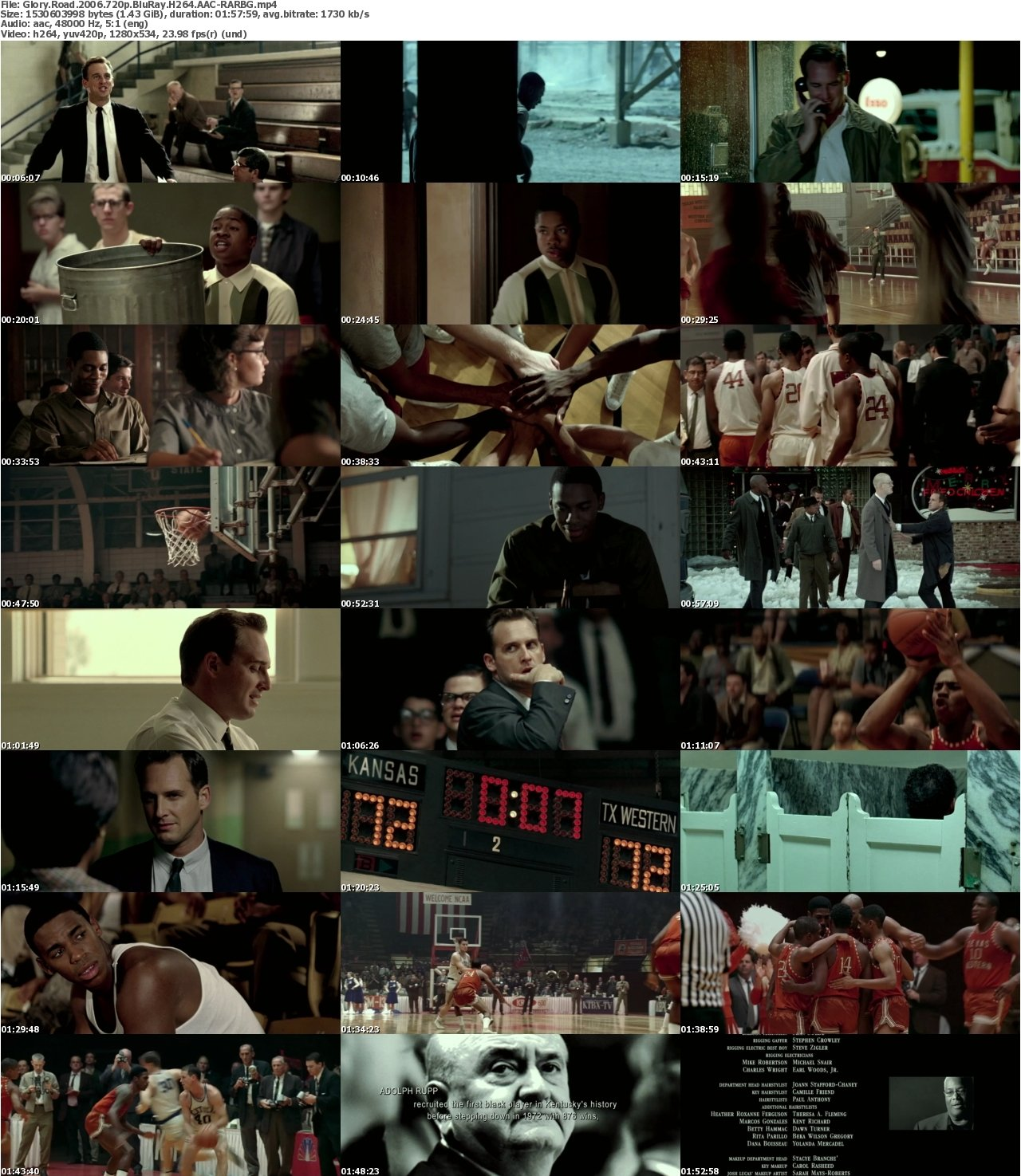 glory road reaction paper Glory road is a movie based on a true story that revolves around the difficulties and hardships faced by the basketball team of the texas western university the movie shows how the team was a victim of an extremely harsh form of racism.