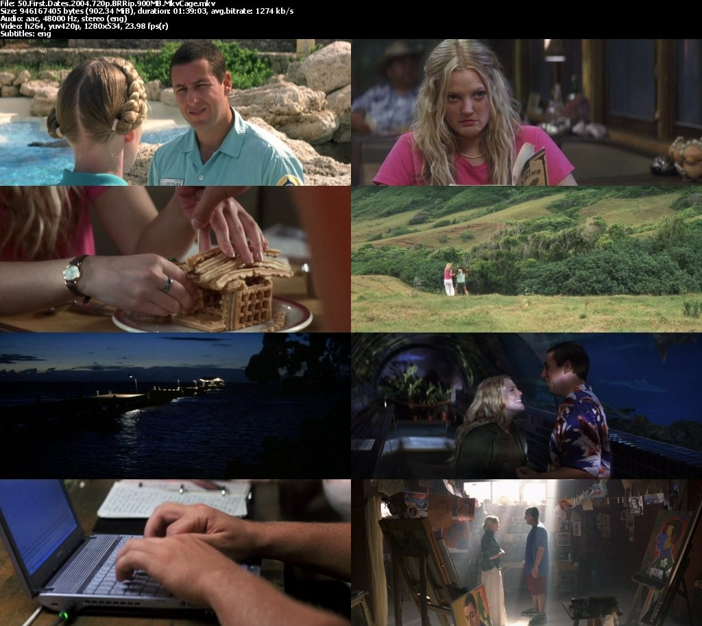 reflection of 50 first dates Haven't seen 50 first dates, but its treatment of amnesia sounds like a documentary study compared to the majestic jim carrey shows no signs of dementia (well, in this movie at least), or short-term memory loss.