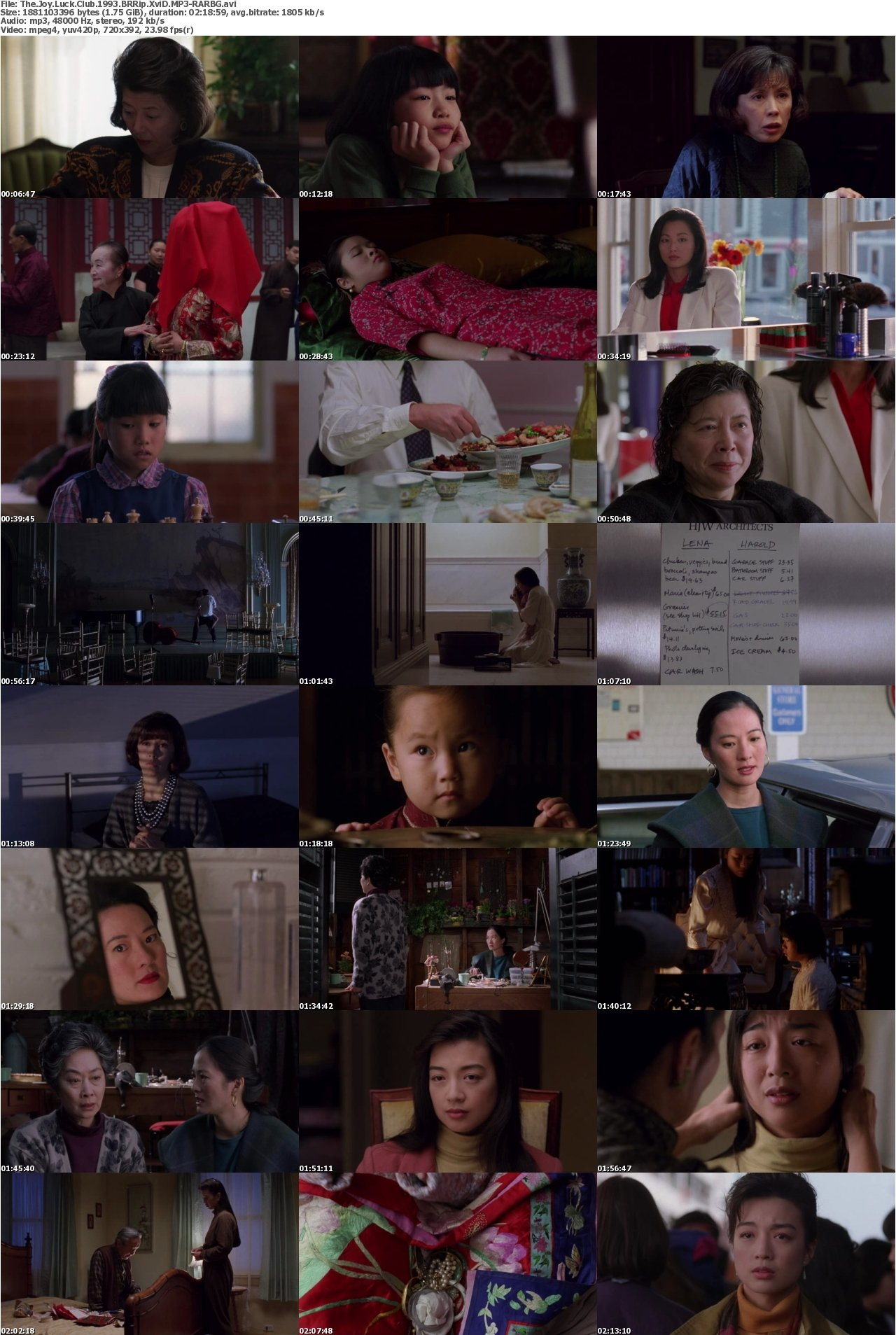 the joy luck club movie vs The joy luck club trailer you might also like this movies the movie follows wallace and his his mute, loyal and intelligent dog, gromit, as they set out to discover the mystery behind the garden sabotage that plagues the residents of their village and threatens an annual vegetable competition.