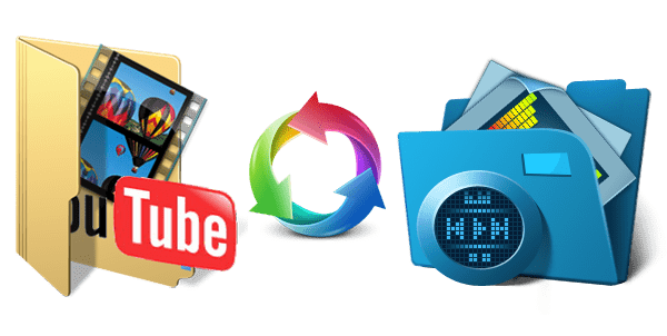 4K YouTube to MP3 3.0.0.1616 Multilingual + Portable