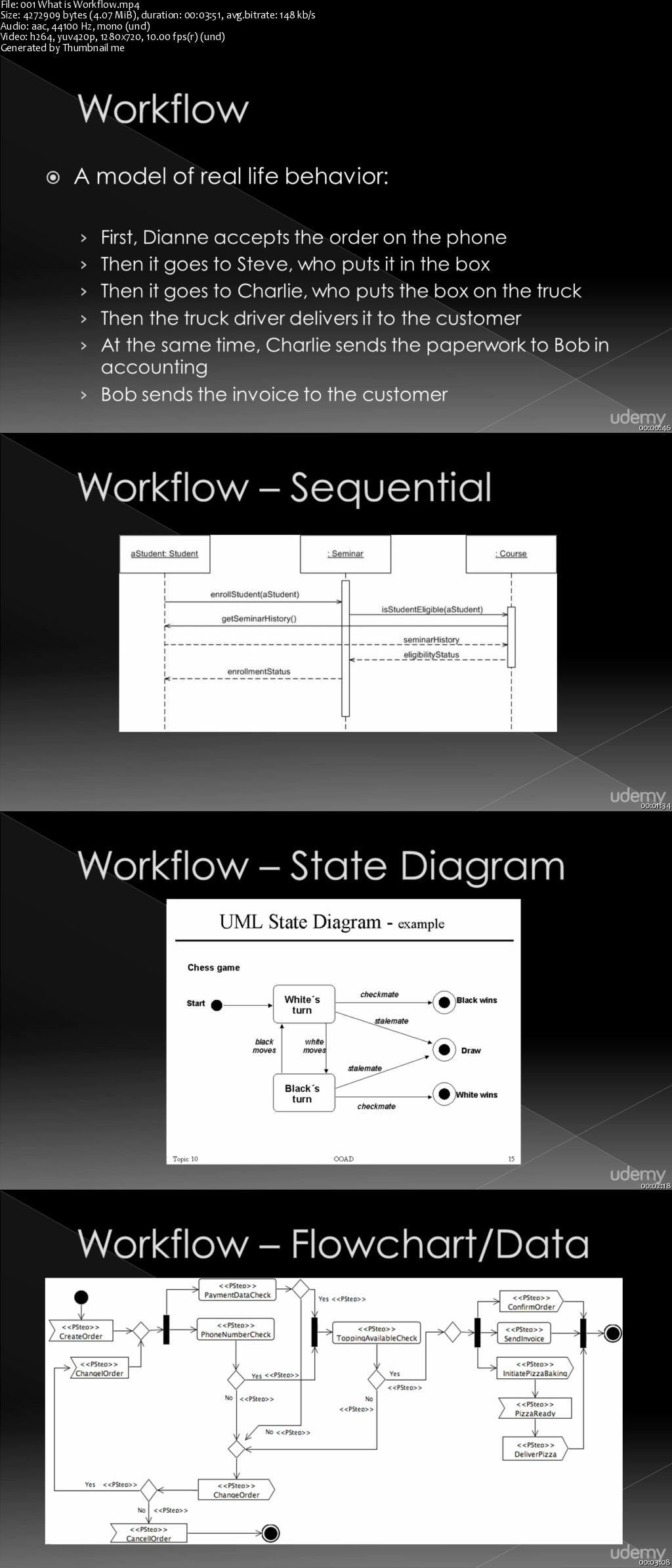 windows workflow foundation thesis A windows workflow foundation faq  author: shivprasad koirala  updated: 6 jul 2009 section: windows workflow foundation chapter: platforms what are the different types of workflows in windows workflow foundation when should we use a sequential workflow and when should we.