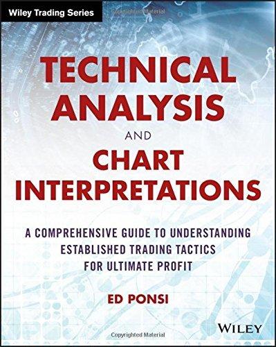 technical analysis and chart interpretations pdf