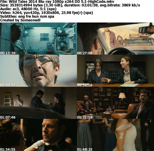 Watch Wild Tales (2014) Online With Subtitles