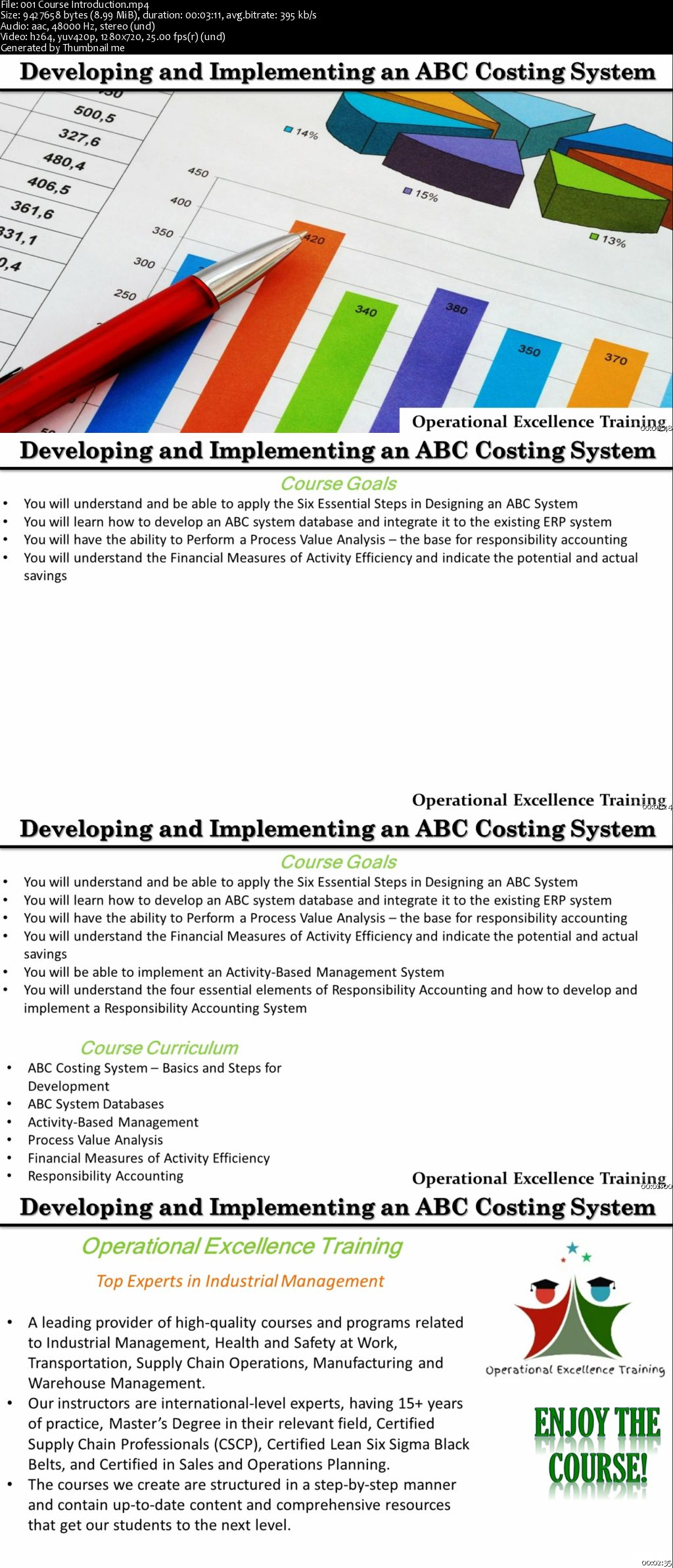 abc costing system Start studying managerial accounting - traditional costing & abc learn vocabulary, terms, and more with flashcards, games, and other study tools.