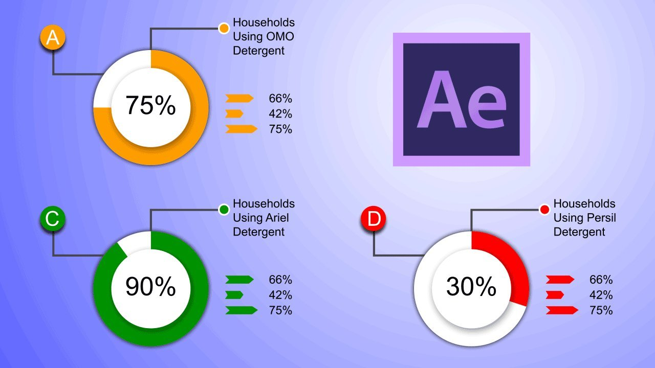 Adobe after effects infographics