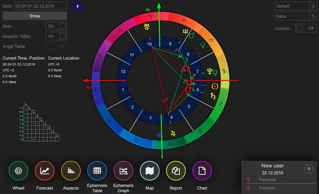 VeBest Astrology 2.4.10