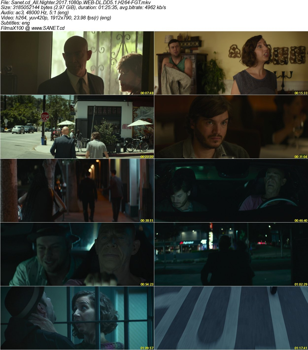 Download All Nighter 2017 1080p Web Dl Dd5 1 H264 Fgt Softarchive