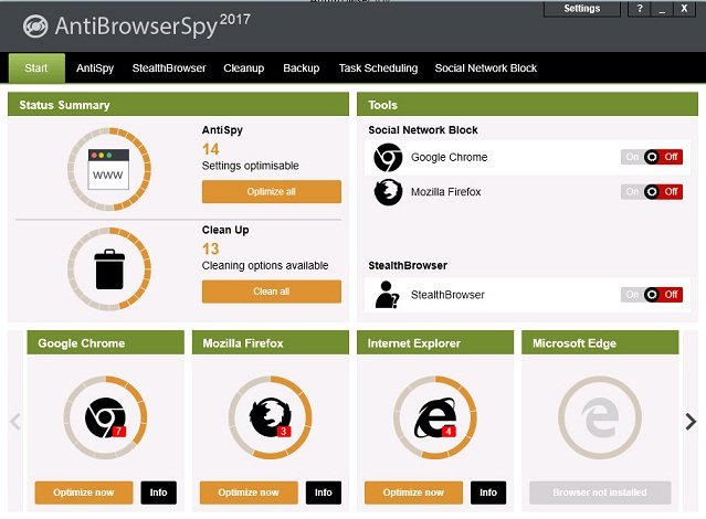 Abelssoft AntiBrowserSpy 2017 v189 Multilingual