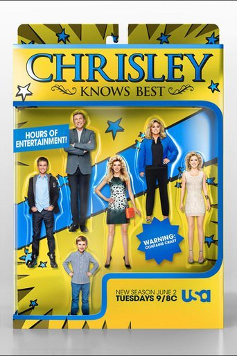 Chrisley Knows Best S05E04 Market Crash HDTV x264-CRiMSON