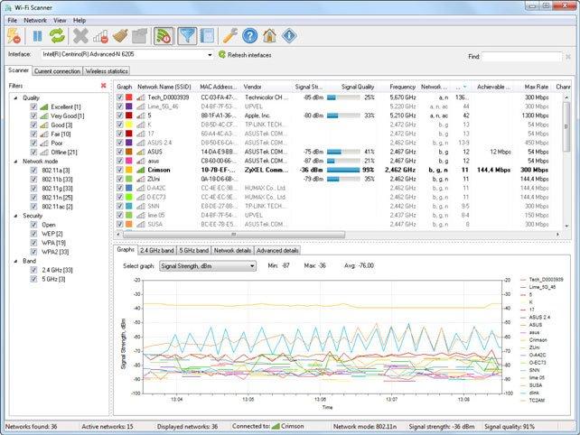 LizardSystems Wi-Fi Scanner 3.4.0 Build 122