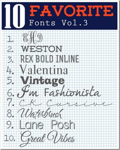 10 Favorite Fonts Vol.3