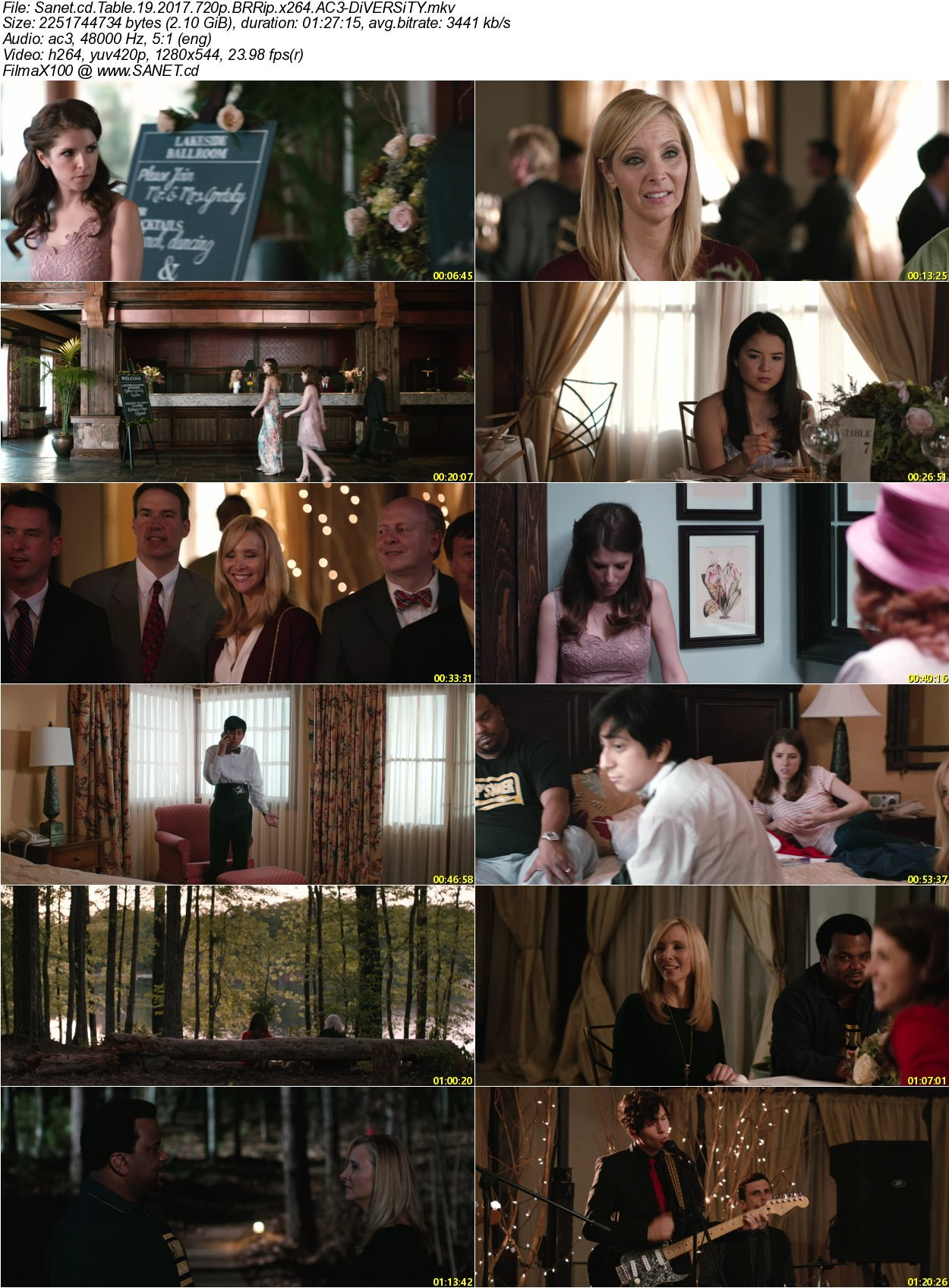 Download table 19 2017 720p brrip x264 ac3 diversity for Table 19 imdb