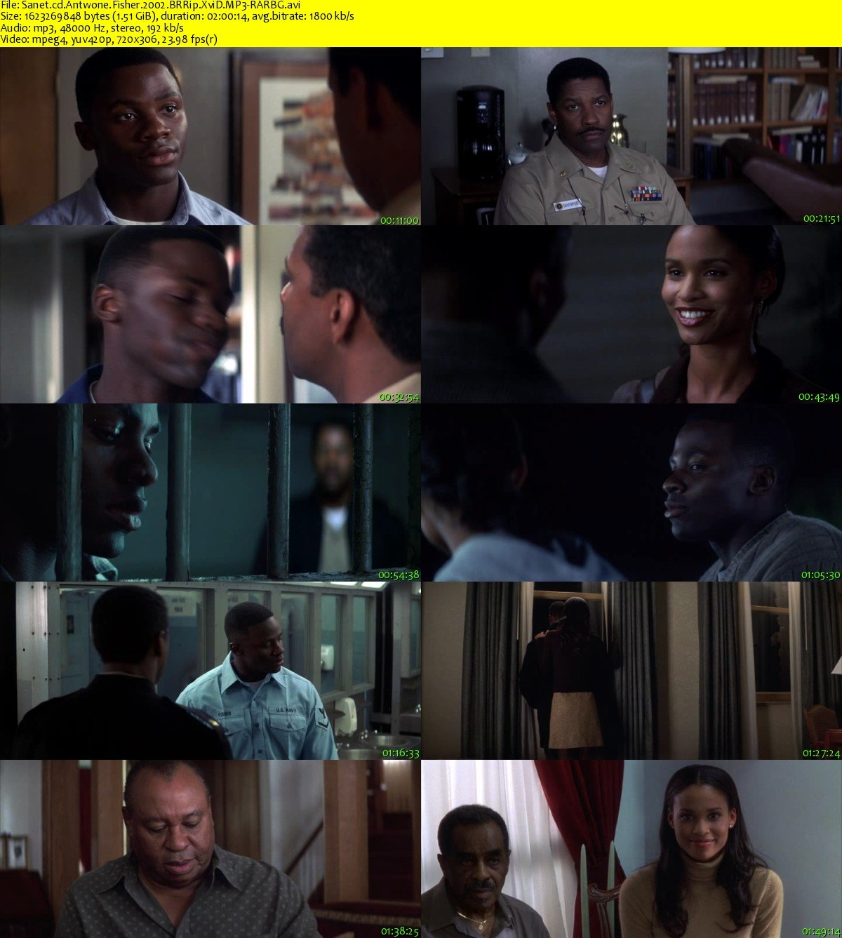 antwone fisher biopsychosocial Antwone fisher and symbolic interaction this 5 page paper discusses how the film antwone fisher in terms of symbolic interactionism and psychiatric therapy.