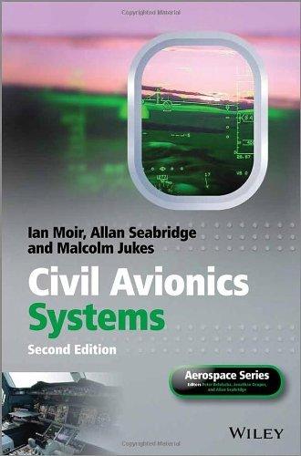 Avionics Softarchive