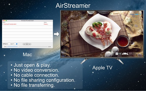 AirStreamer - for Apple TV 1.5 (MacOSX)