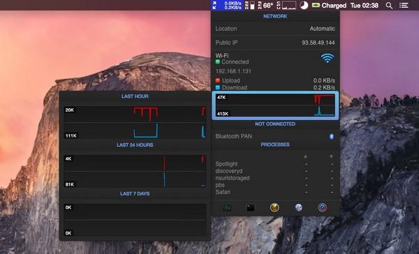 iStat Menus 5.32 Build 726 Multilingual (MacOSX)