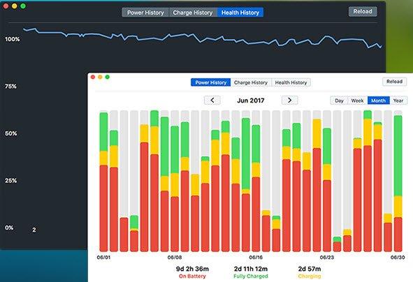 Battery Health 3 v1.0.5 (MacOSX)