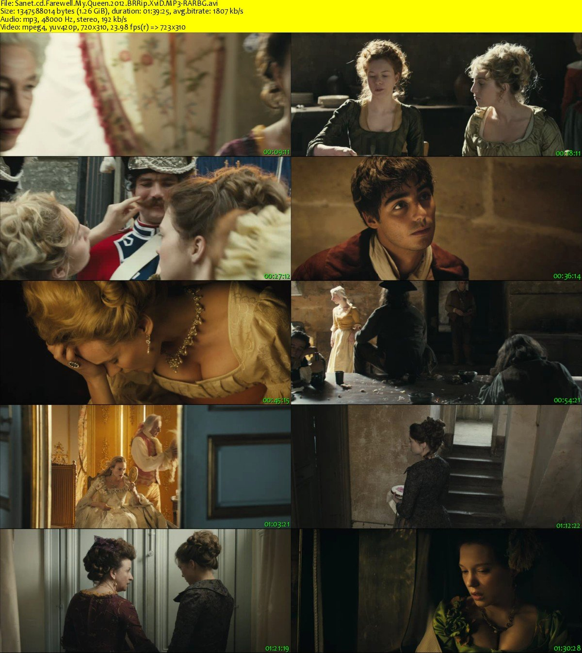 Farewell My Queen 2012  IMDb