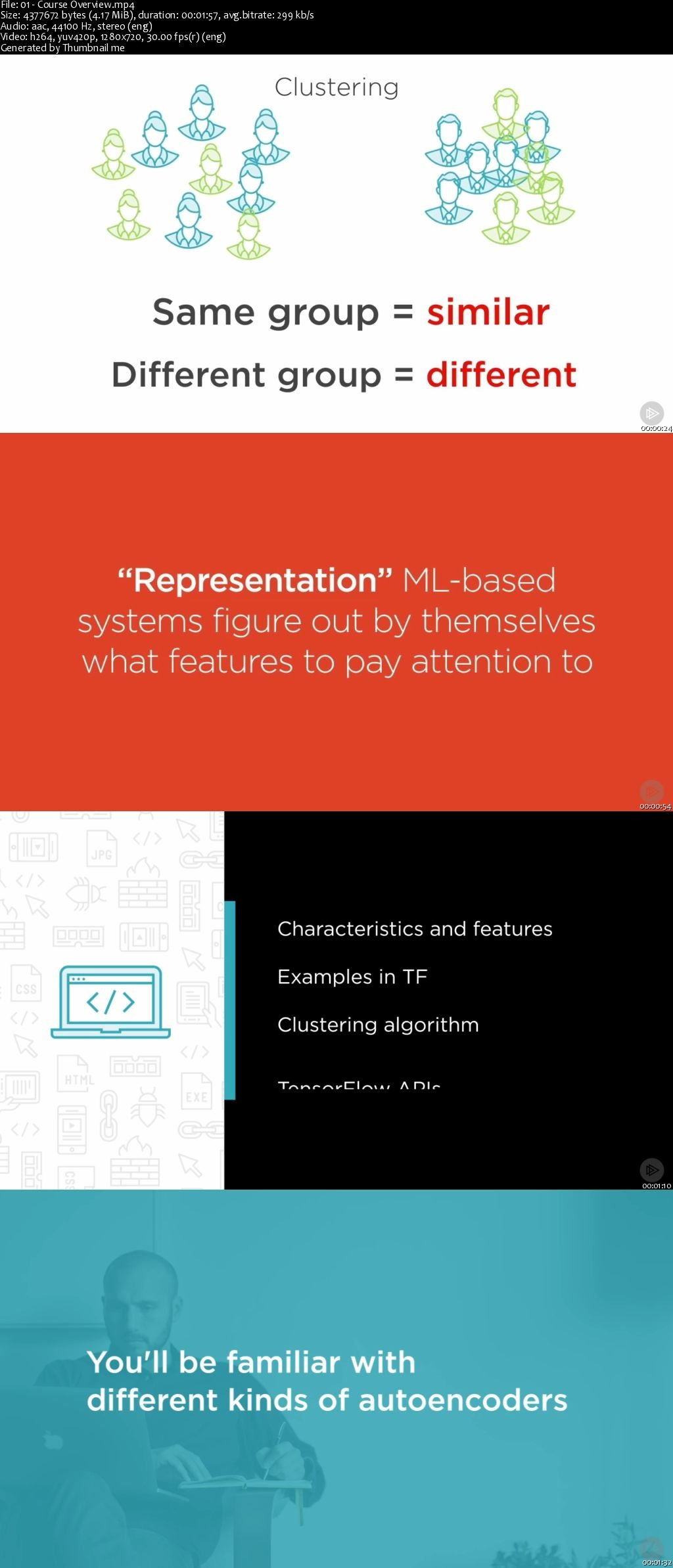 Download Building Unsupervised Learning Models with