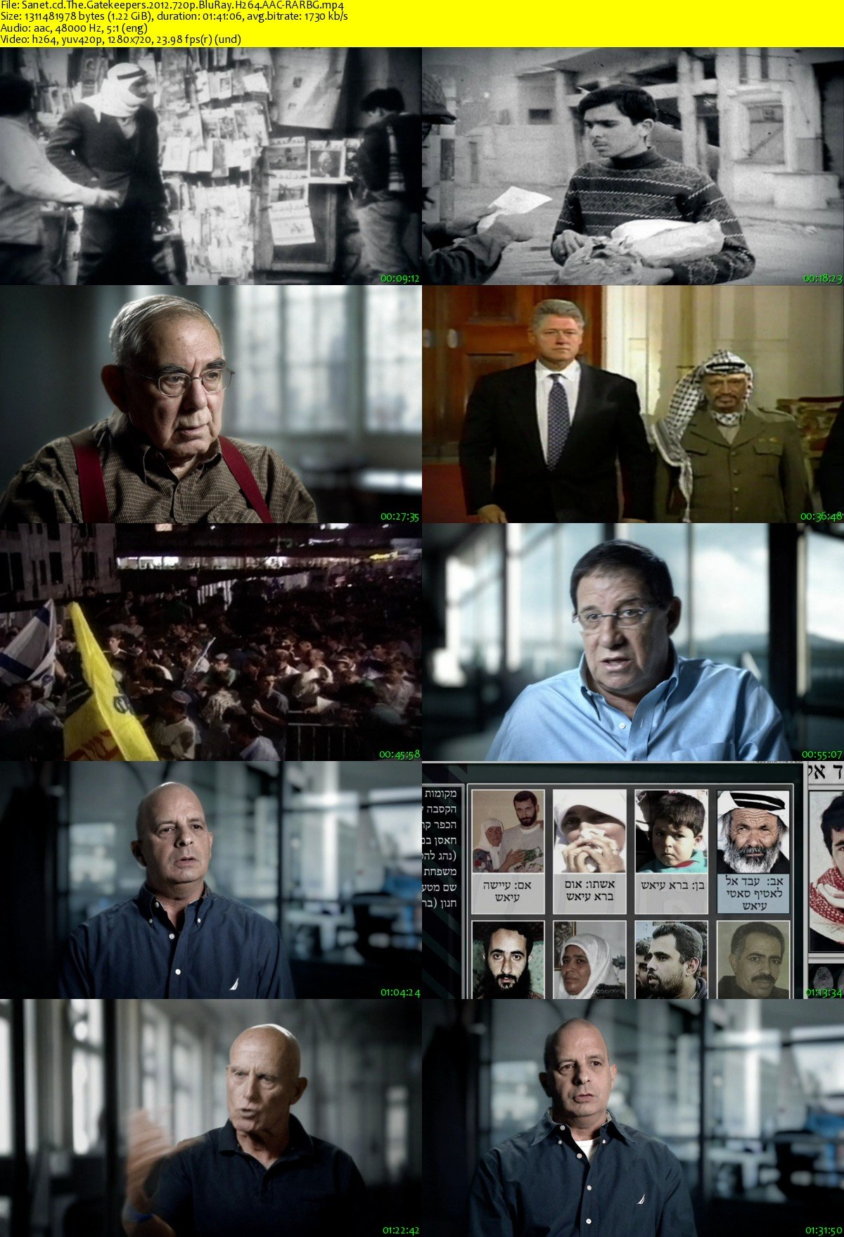 the gatekeepers 2012 documentary downloads