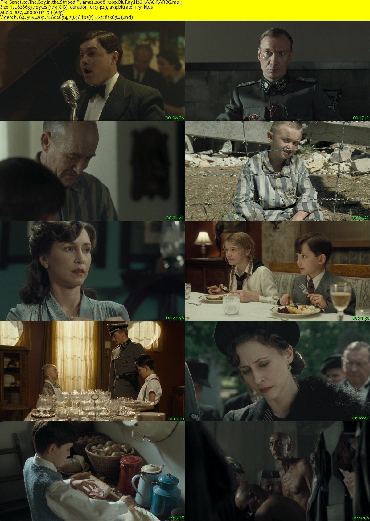 the boy in the striped pyjamas movie download 480p