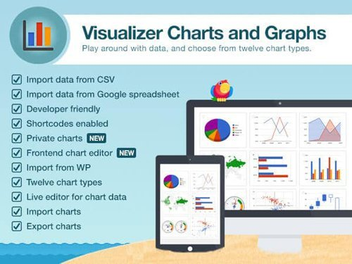 ThemeIsle - Visualizer Pro v1.7.3 - WordPress Plugin