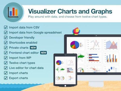 ThemeIsle - Visualizer Pro v1.7.3 - WordPress Plugin