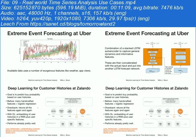 Download Machine Learning for Time Series Data Analysis