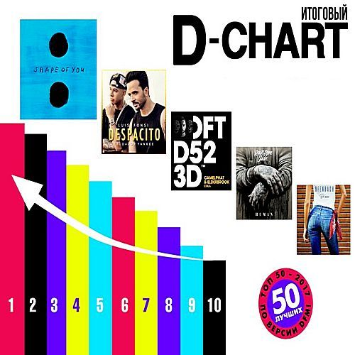 Download top 50 final d chart dfm 2017 2018 softarchive for Top 50 house songs