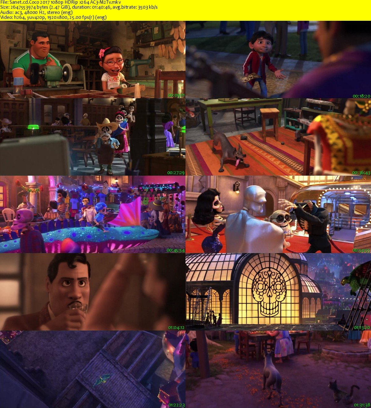 coco 2017 hdrip download