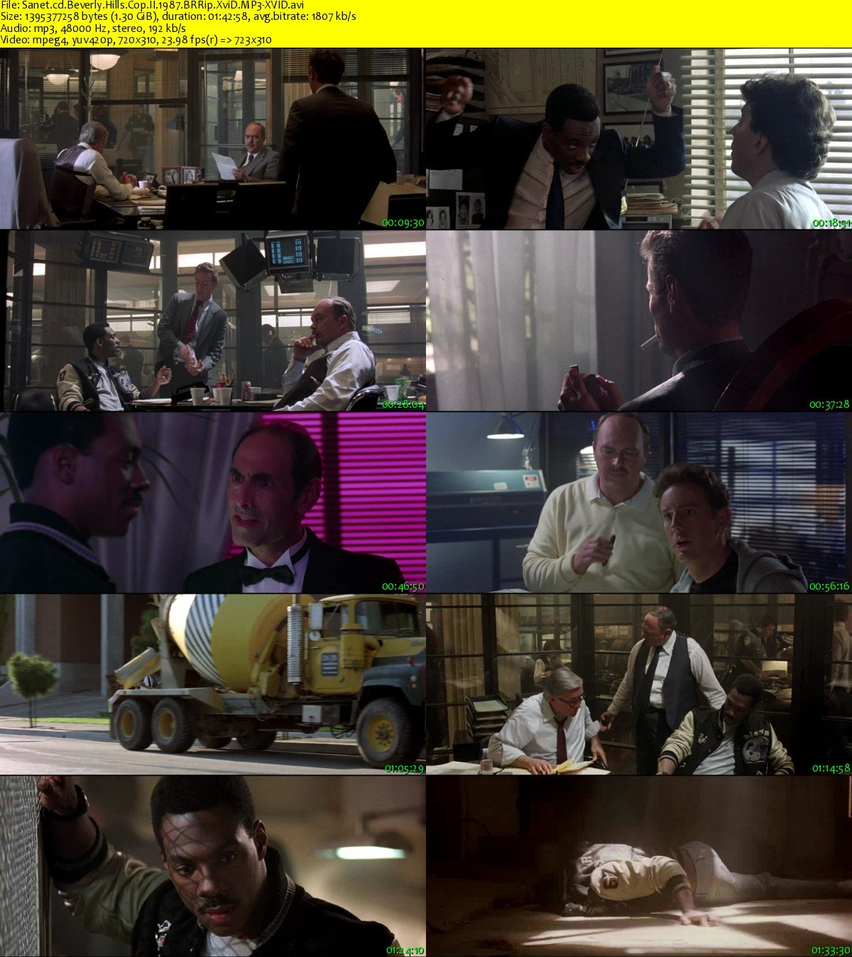 Download Beverly Hills Cop Ii 1987 Brrip Xvid Mp3 Xvid Softarchive