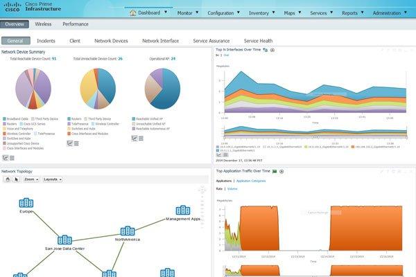 Download Cisco Prime Infrastructure v3 3 0 342 - SoftArchive