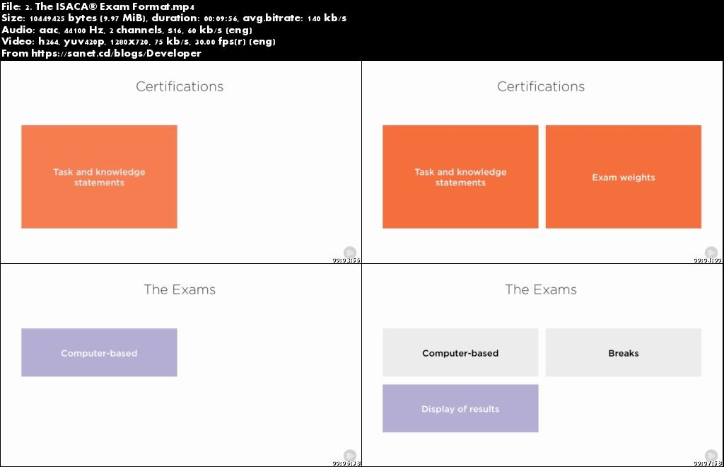 Download Preparing For An Isaca Certification Examination Softarchive