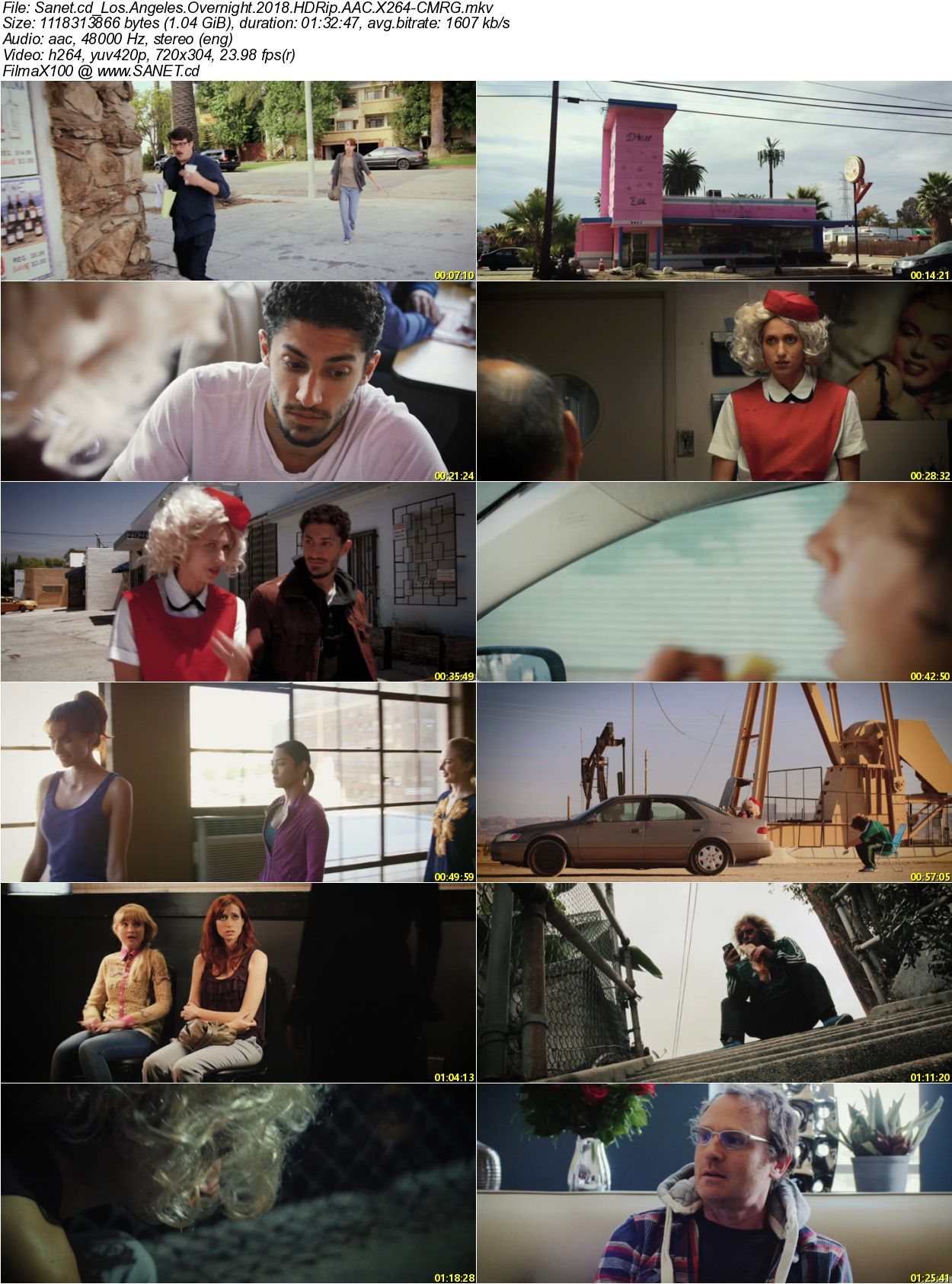 download los angeles overnight 2018 hdrip aac x264 cmrg
