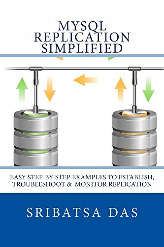 Download MySQL Replication Simplified: Easy step-by-step examples to