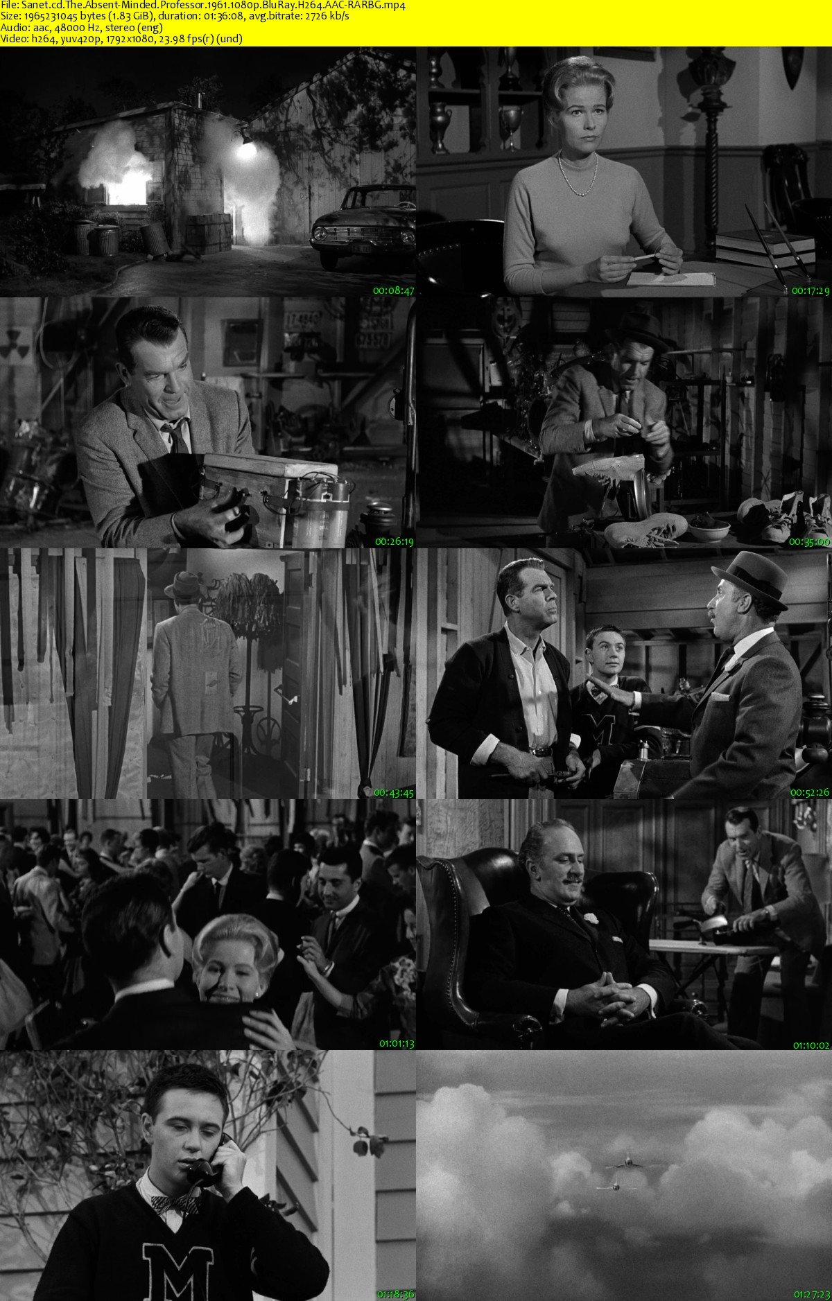 The Absent Minded Professor (1961) - IMDb