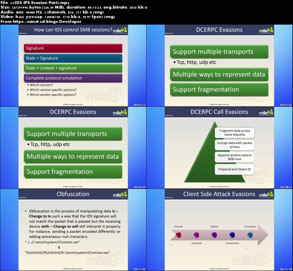 Download Certified Penetration Testing Consultant Cptc Softarchive