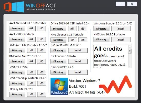 Winoffact 1.0 - Windows & Office Activators (All in One)