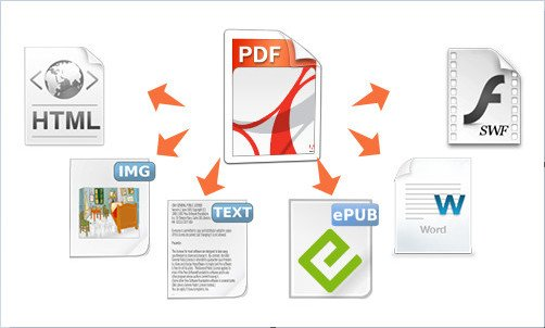 scansoft pdf converter professional 4