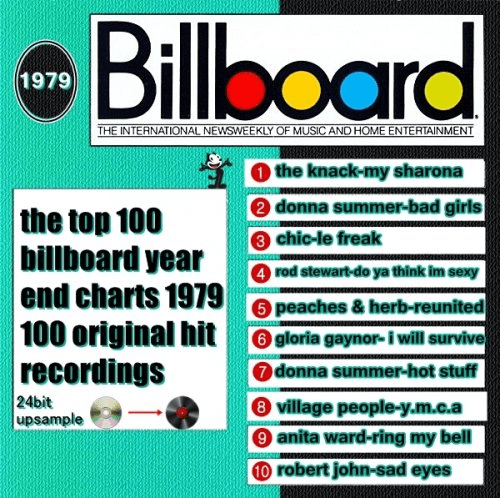 Download VA - Top 100 Billboard Year End Charts 1979 (1979