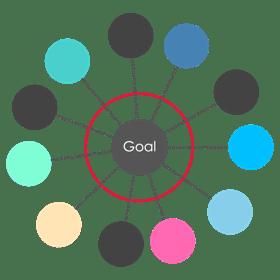 Org Chart Designer Pro 2.21 macOS