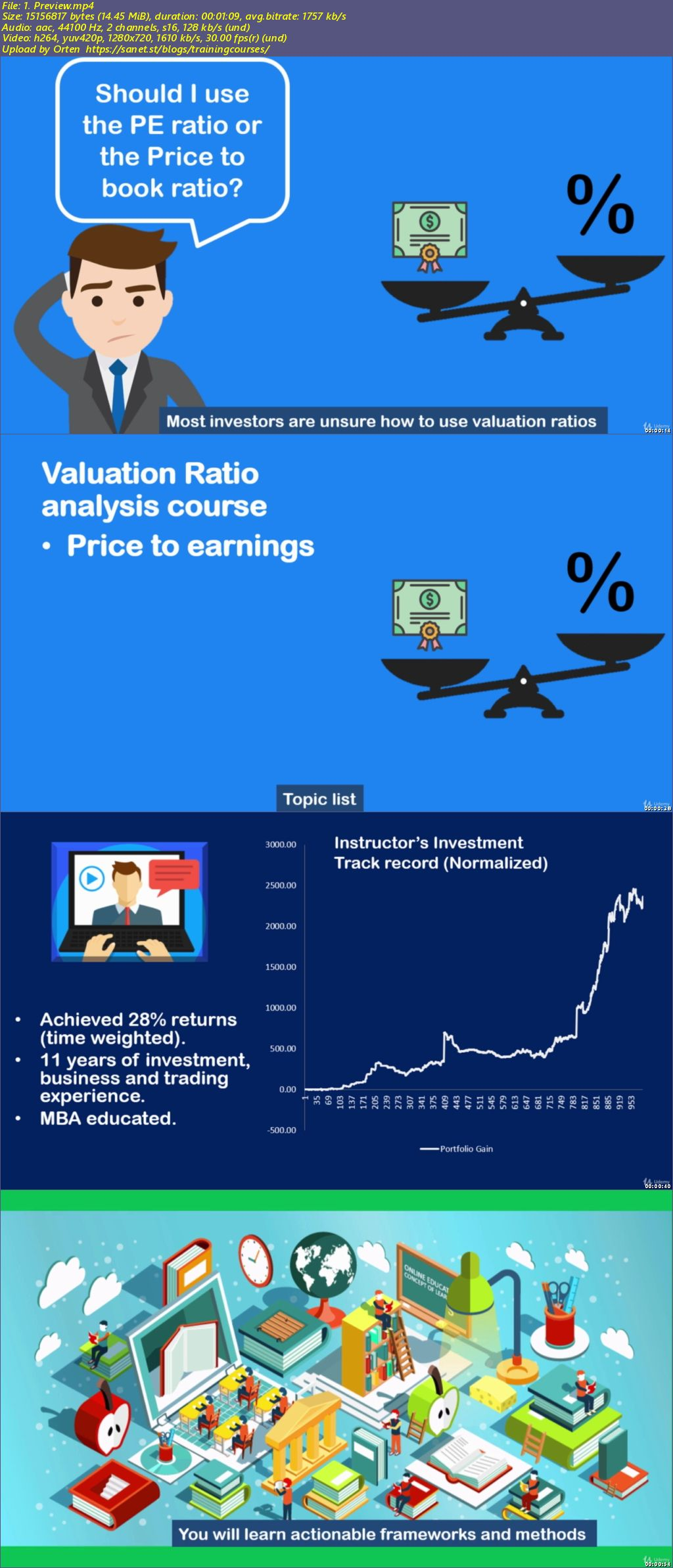 investment valuation ratios essay The investment valuation ratios help to indicate the company's stock valuation these include eps, dividend yield, p/e ratio, price / book and price /cash flow each of these will be assessed using the stock price at the end of the fiscal year 2009.