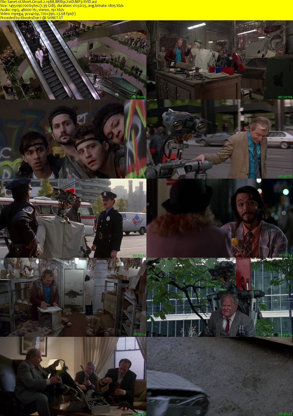 Download Short Circuit 2 1988 Brrip Xvid Mp3 Softarchive Shortcircuit2