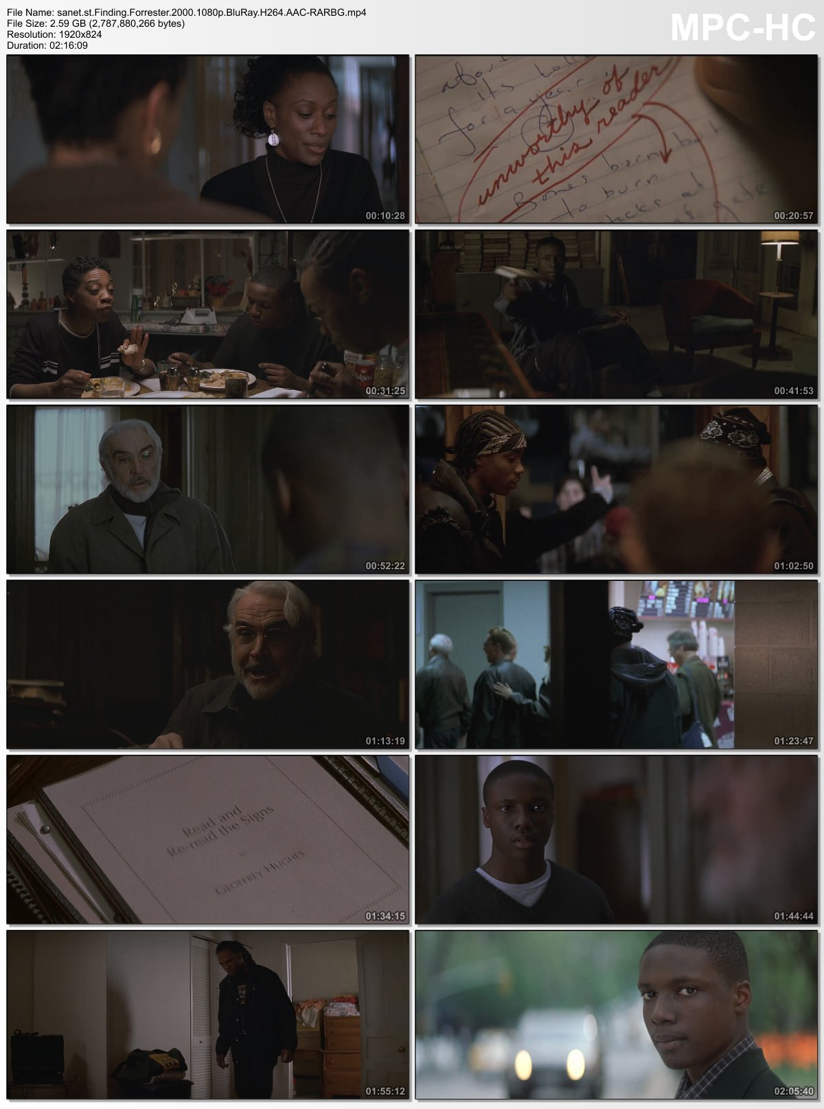 introduction finding forrester Finding forrester is a 2000 american drama film written by mike rich and directed by gus van santin the film, an african-american teenager, jamal wallace (), is invited to attend a prestigious private high school.