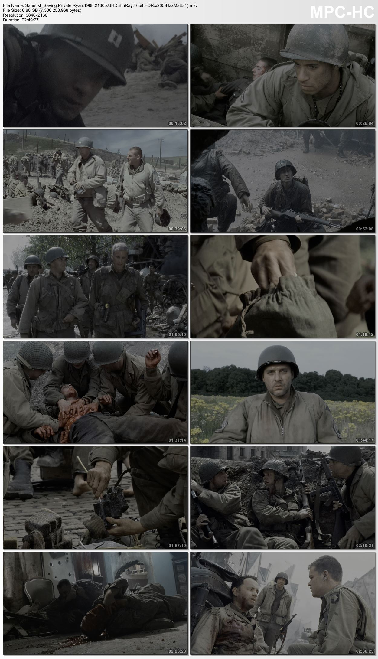 a review of the story saving private ryan The story format of saving private ryan (written by robert rodat) does not break with the established genre except that the object of the group's mission is saving a single ordinary soldier for public relations concerns (or concern for his mother), it follows the traditional format.