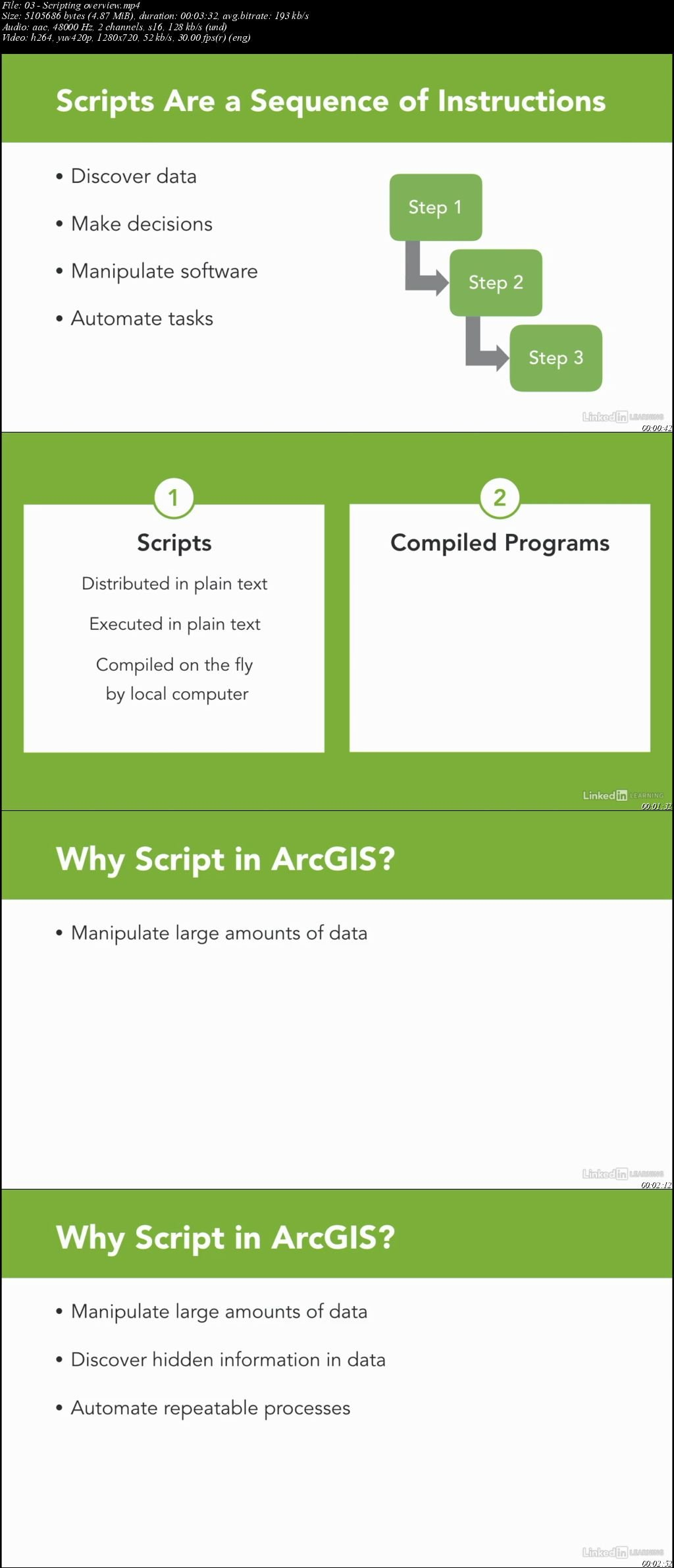 Download Learning ArcGIS Python Scripting - SoftArchive